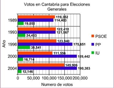 cantabria-elecciones-generales.jpg